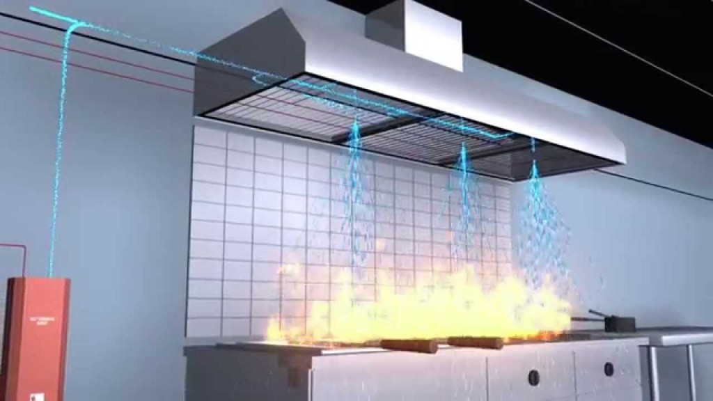 Exceptionnel Kitchen Fire Suppression Systems